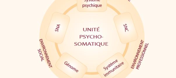 Psychosomatique intégrative
